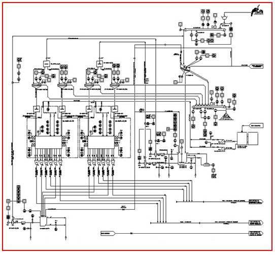 Empresa de engenharia de processos
